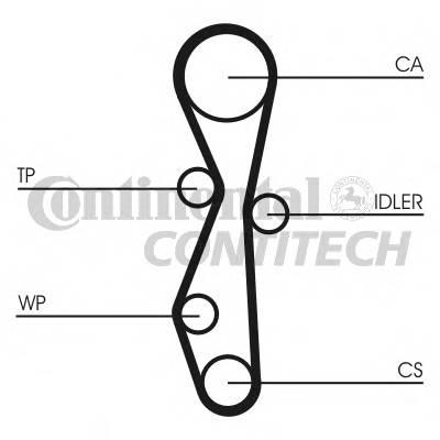 CONTITECH CT1142 купить в Украине по выгодным ценам от компании ULC